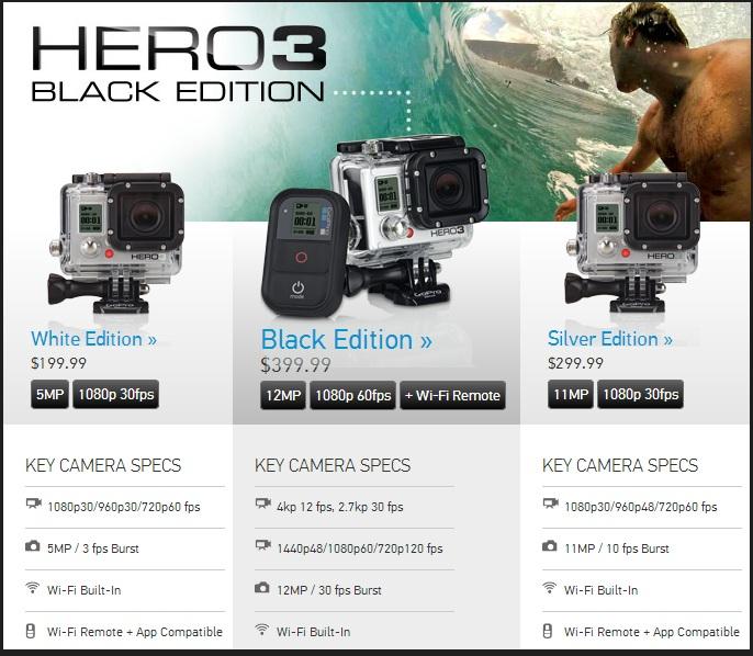 gopro hero3 akibatech31. Black Bedroom Furniture Sets. Home Design Ideas