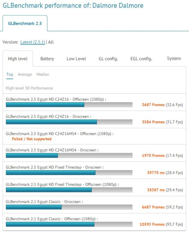 nvidia-tegra-4-benchmark-jpg